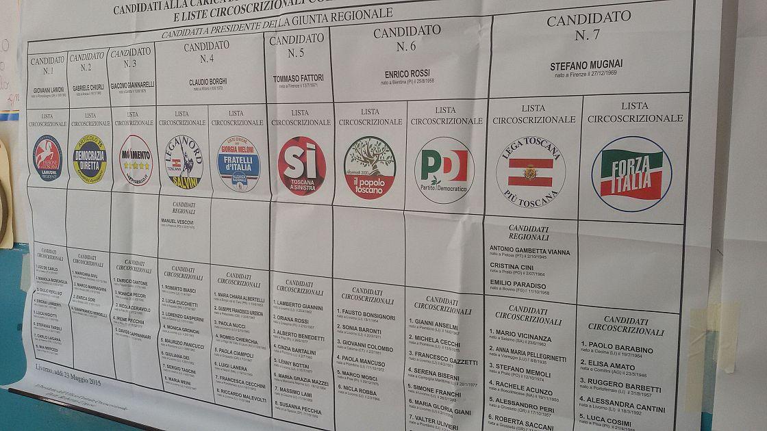 Si vota 4007 sezioni aperte regolarmente attualit firenze - Ufficio elettorale pistoia ...
